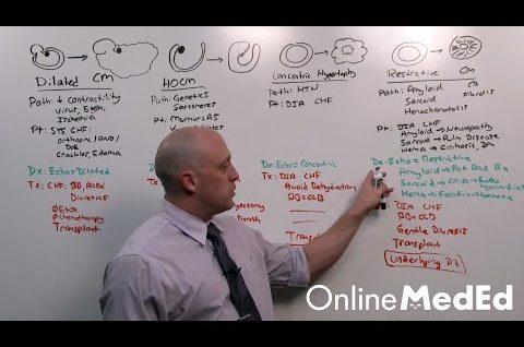 Cardiology: Cardiomyopathy - OnlineMedEd