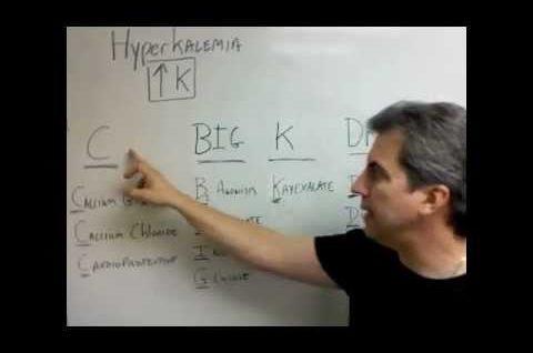 Hyperkalemia with EKG Changes Treatment Mnemonic